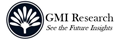 GMI Research